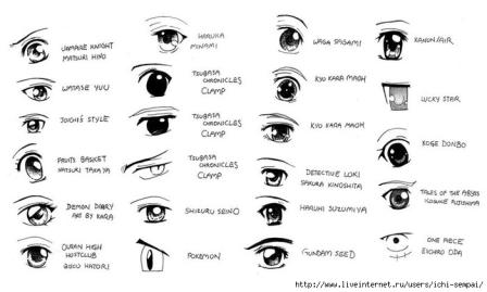 фото форма глаз